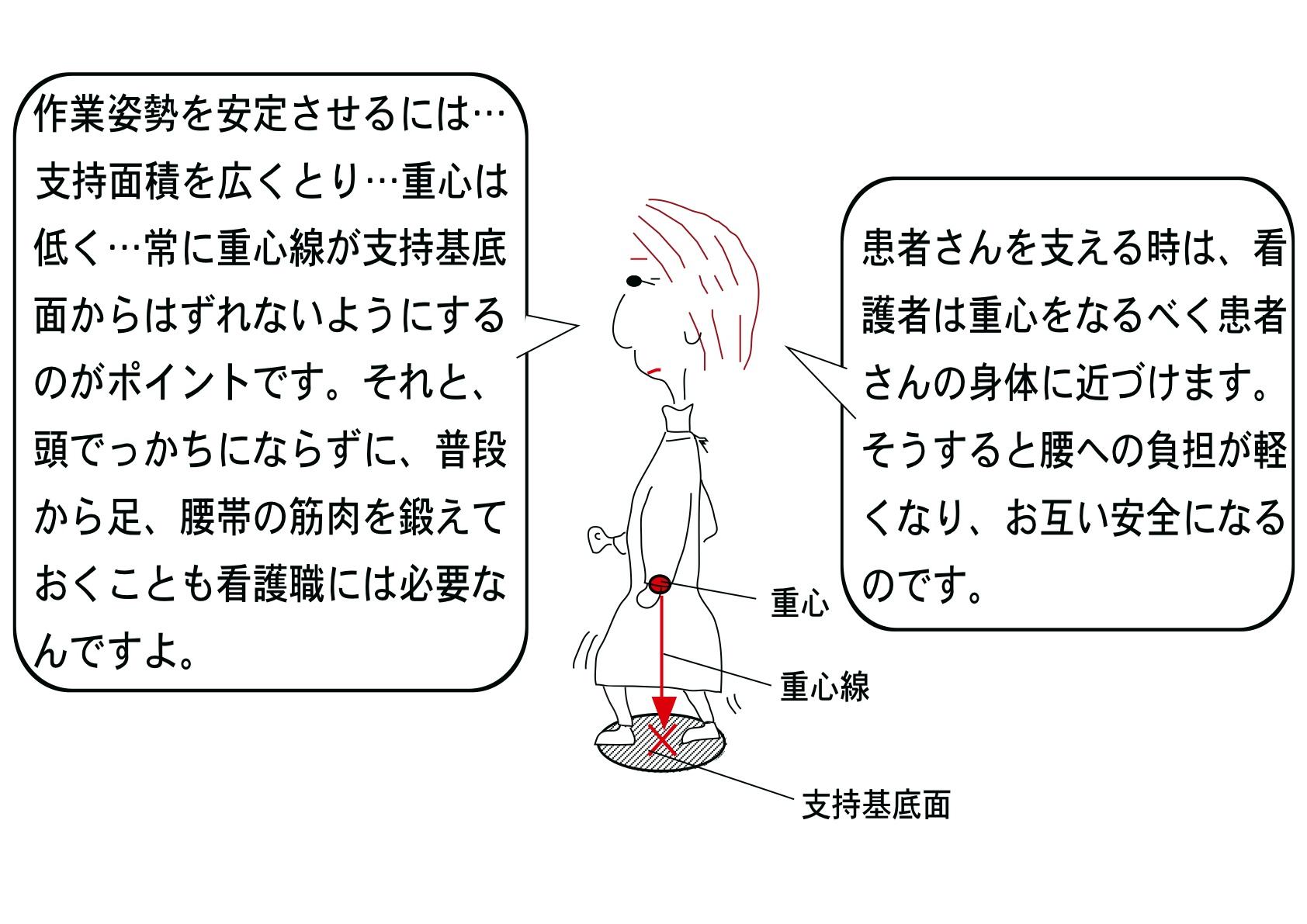 看護学生のために(by 白鳥恭介)